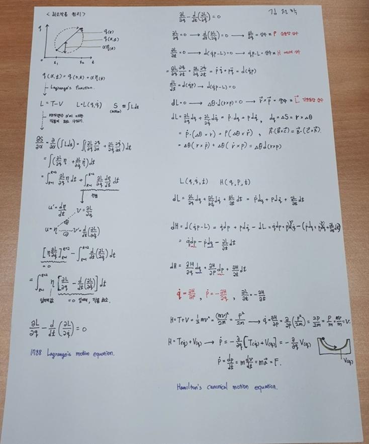 편집3편집2편집 김전학 2강-1 암기테스.jpg