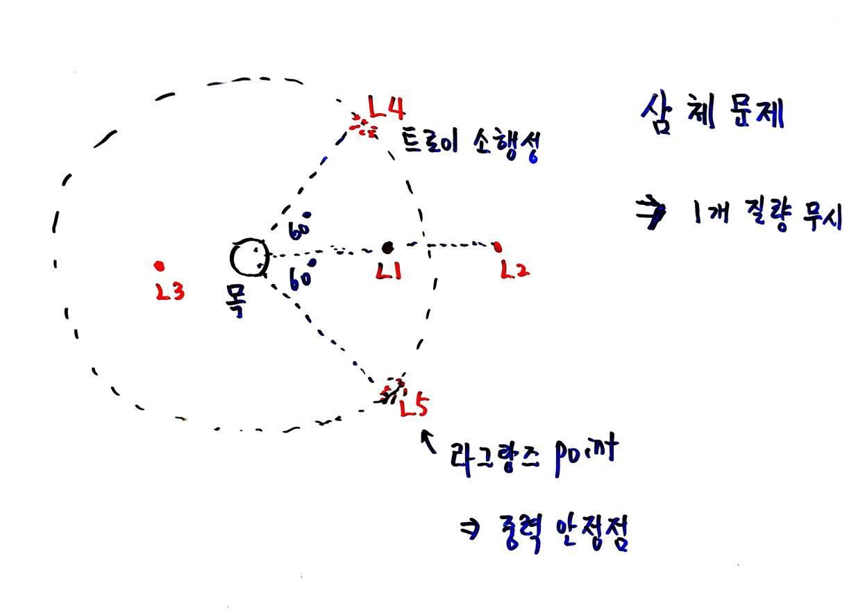 그림13.jpg