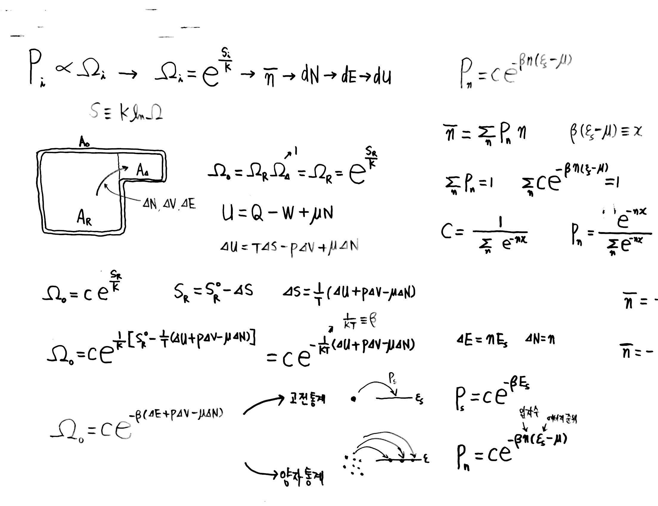 제 7회 137억년 우주진화 1강 열역학1 칠판 스캔 (3).JPG